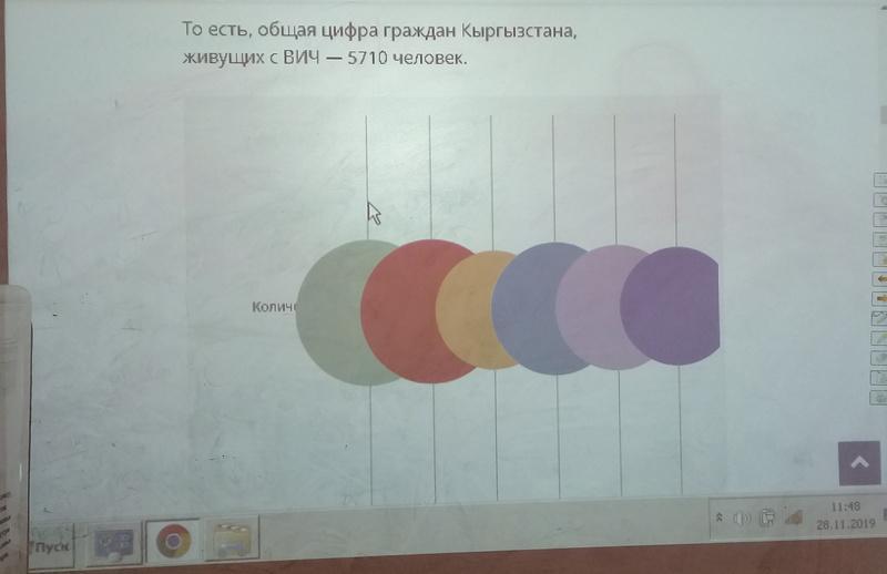 ВИЧ-ИНФЕКЦИЯСЫ ҮЧ ЖОЛ МЕНЕН ЖУГАТ